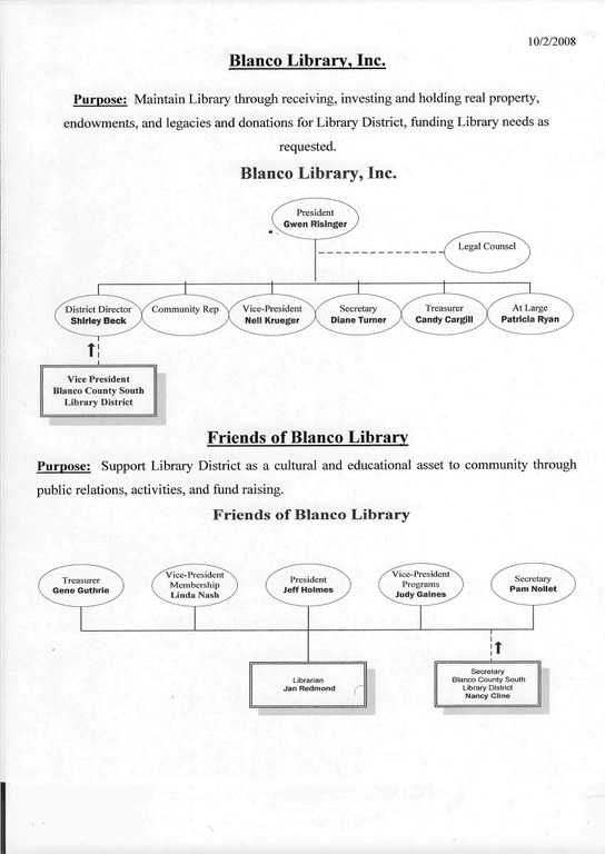 Blanco Library Friends Org 2008